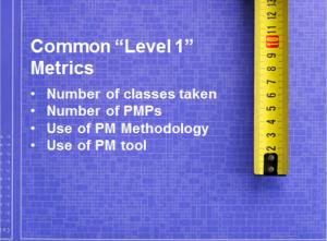 Metrics-Level-1